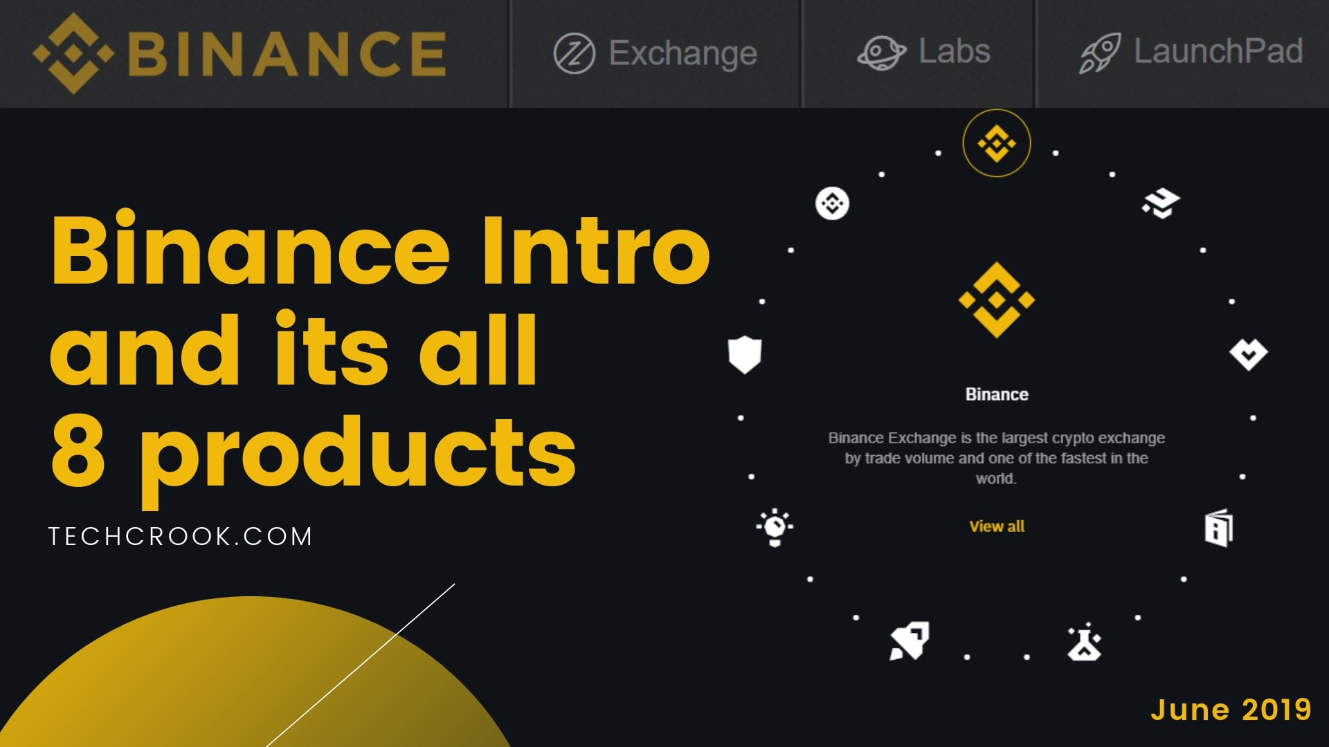 Cryptocurrency Exchange – Binance how it started and products offered