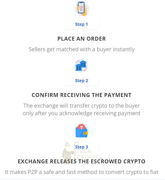 how buying works in P2P cryptocurrency exchange like wazirx