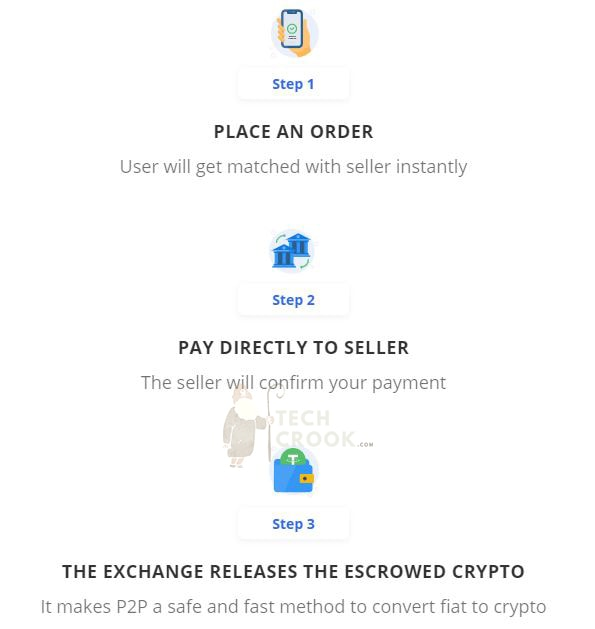 how selling works in P2P cryptocurrency exchange like wazirx