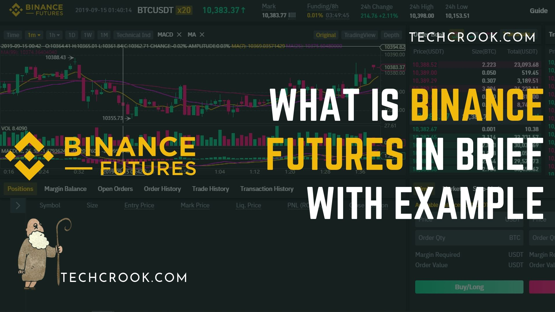 Binance futures with easy example understanding