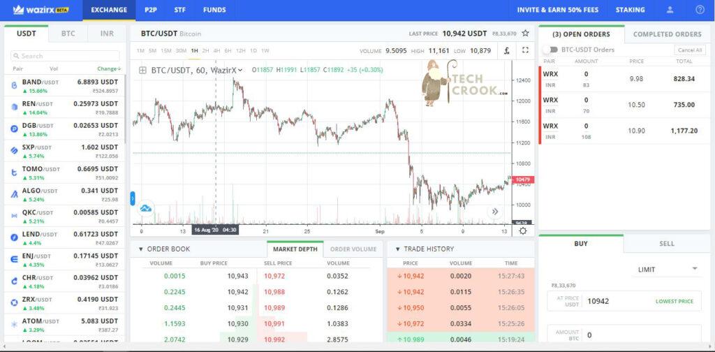 best top cryptocurrency exchange in india inside wazirx exchange