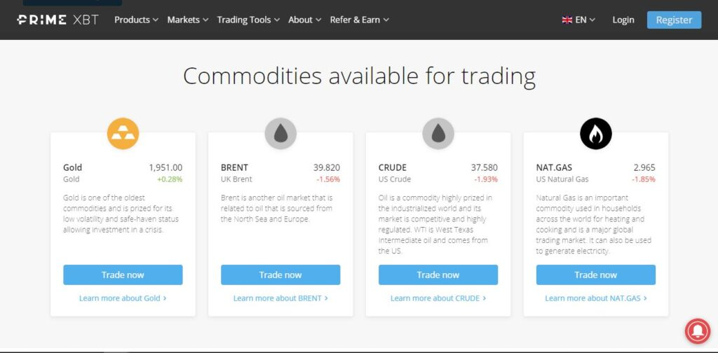 PrimeXBT commodity trading explained buy gold, silver, oil