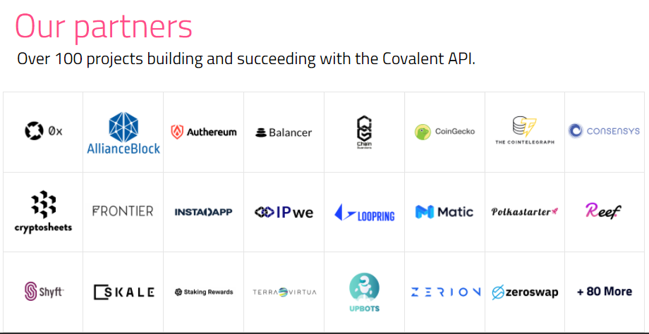 Covalent Query token ICO presale partners API Coinlist